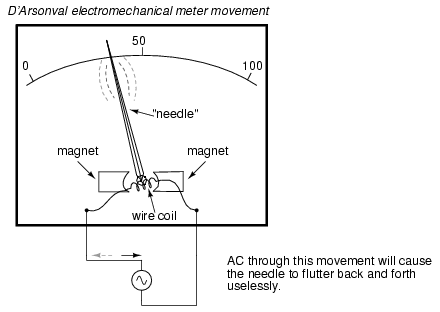 02224 lessons in electric circuits volume ii (ac) chapter 12