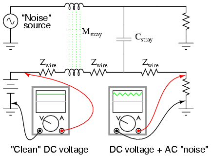 wiring ac vs dc wiring diagrams recent Auto Gauge Wiring